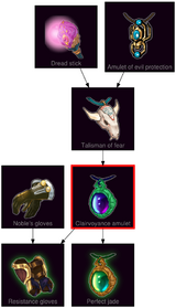 ResearchTree Clairvoyance amulet