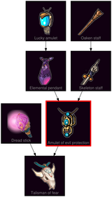 ResearchTree Amulet of evil protection