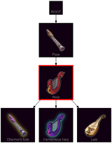 ResearchTree Harp