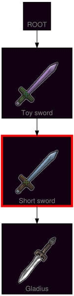 ResearchTree Short sword