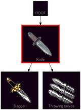 ResearchTree Knife