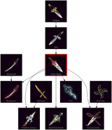 ResearchTree Steel blade