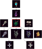 ResearchTree Amulet of life