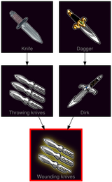 ResearchTree Wounding knives