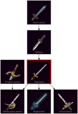 ResearchTree Claymore