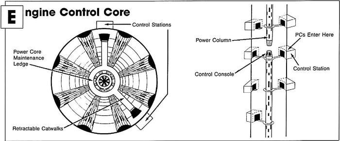 Engine Control Core
