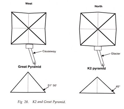 image 8 sided pyramid k2 faces octagon jpg synchromysticism wiki