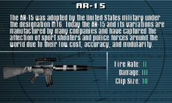 SFLS AR-15 Screen