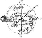 Tsiolkovsky-rocket-1883