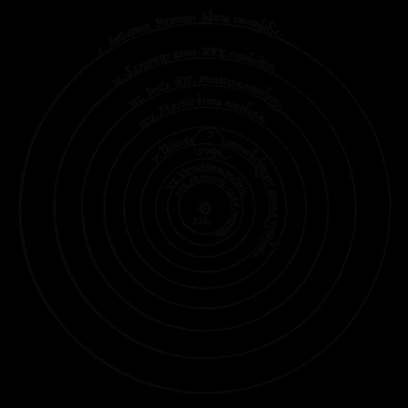 Copernicus model