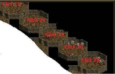 Clé18-19-20-21-22