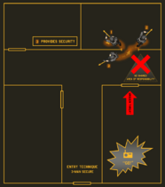 EntryTech, 3-ManSecure