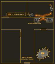 EntryTech, DoubleButtonHookA