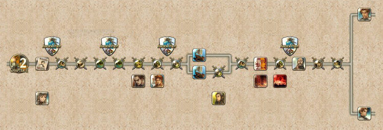 Chapter 2 (Chaos) | Tactics Ogre Wiki | FANDOM powered by Wikia