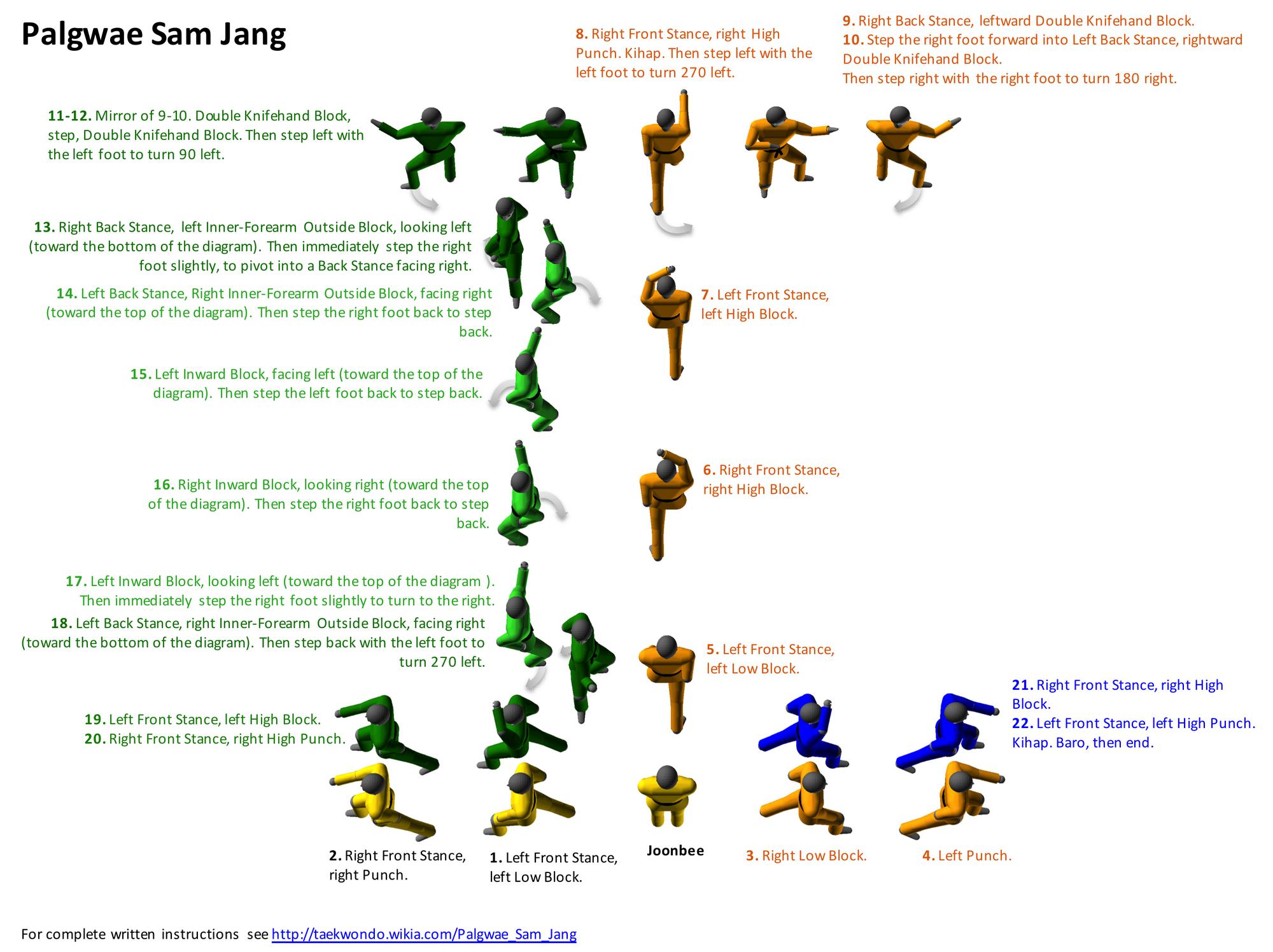 2000?cb=20170101233122 palgwae sam jang taekwondo wiki fandom powered by wikia
