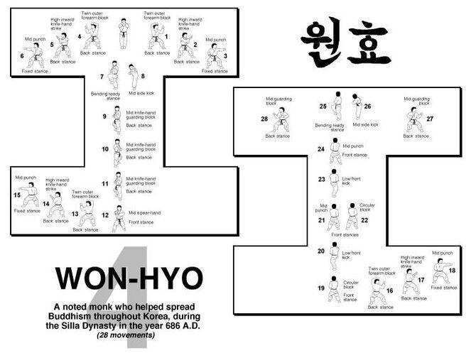 Hyung 4 wonhyo