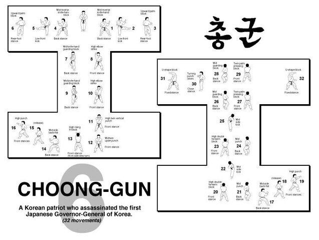 File:Hyung 6 choonggun.jpg