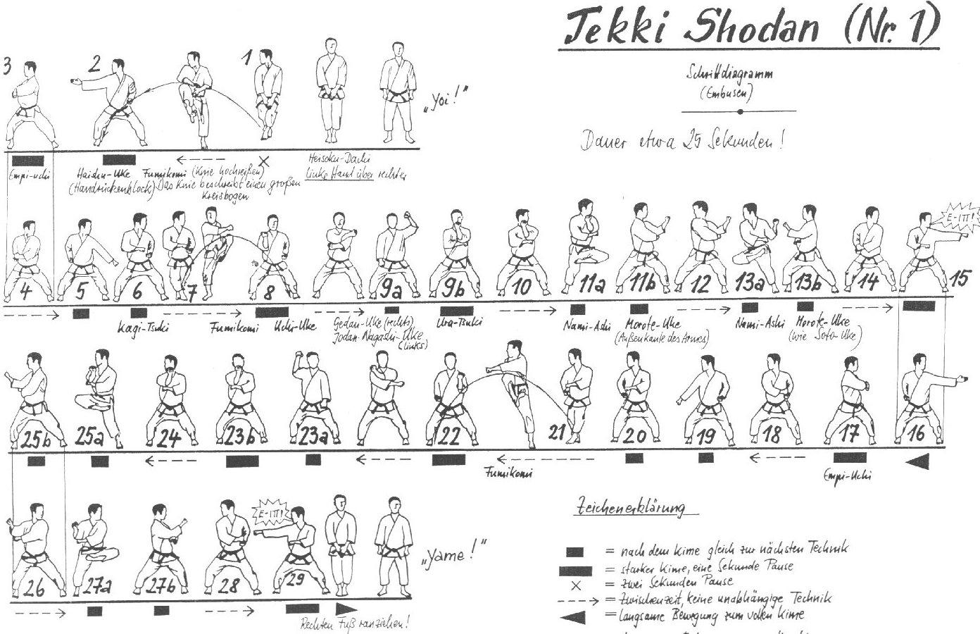 Chul-Gi   Taekwondo Wiki   FANDOM powered by Wikia