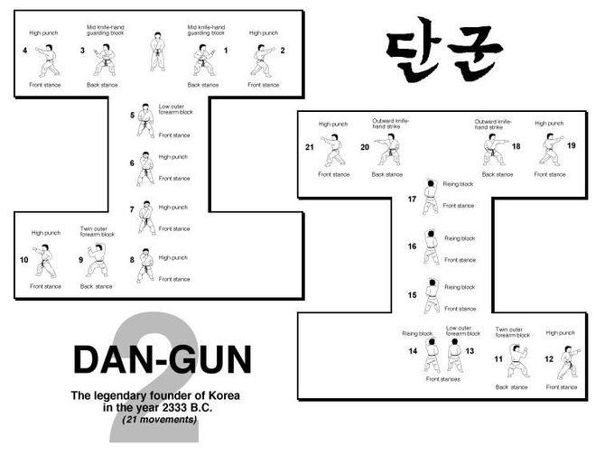 Hyung 2 dangun