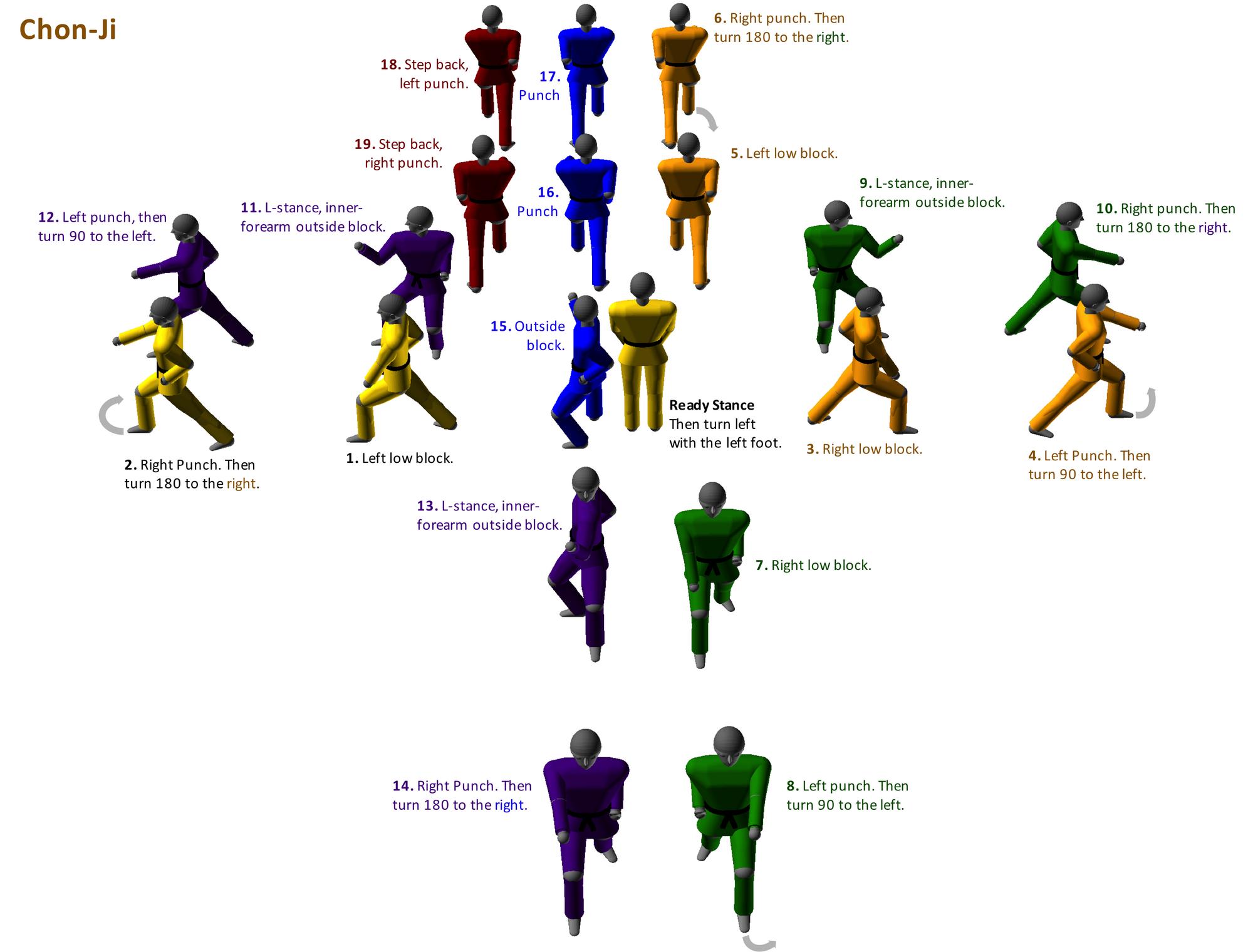 Taekwondo Forms   Taekwondo Wiki   FANDOM powered by Wikia