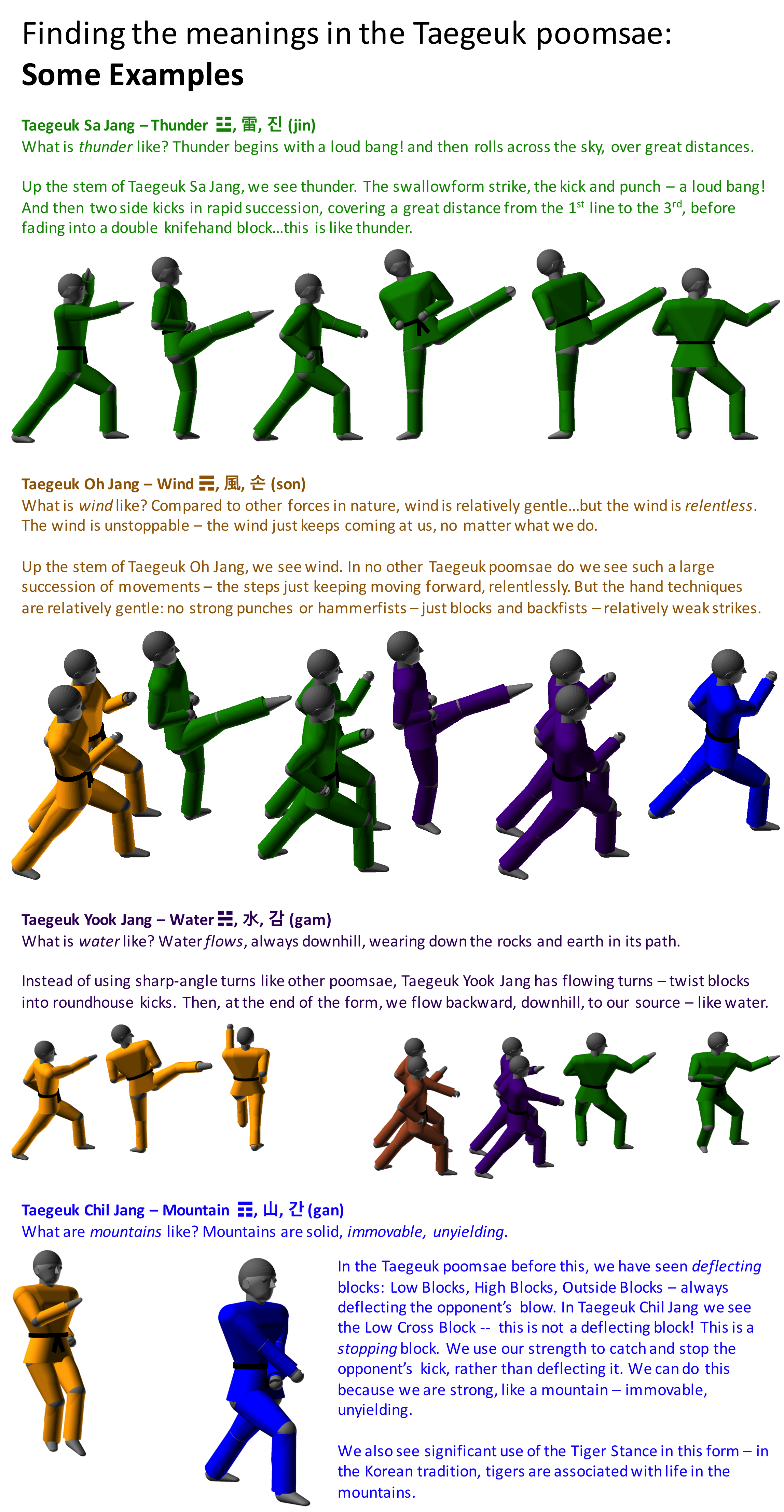 Taegeuk poomsae taekwondo wiki fandom powered by wikia the symbolic meaning of each form is incorporated into its movements biocorpaavc