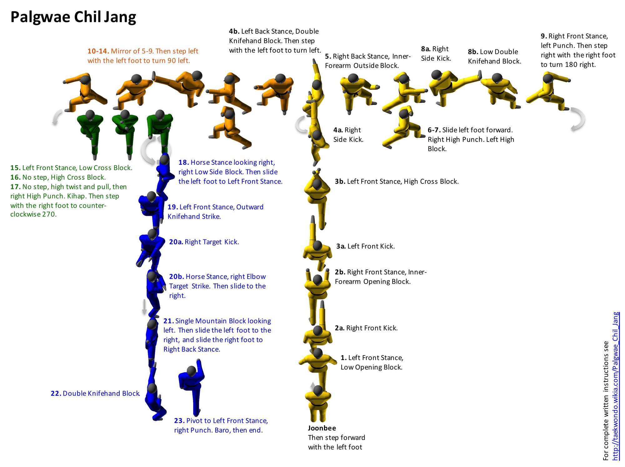 Palgwae Chil Jang | Taekwondo Wiki | FANDOM powered by Wikia