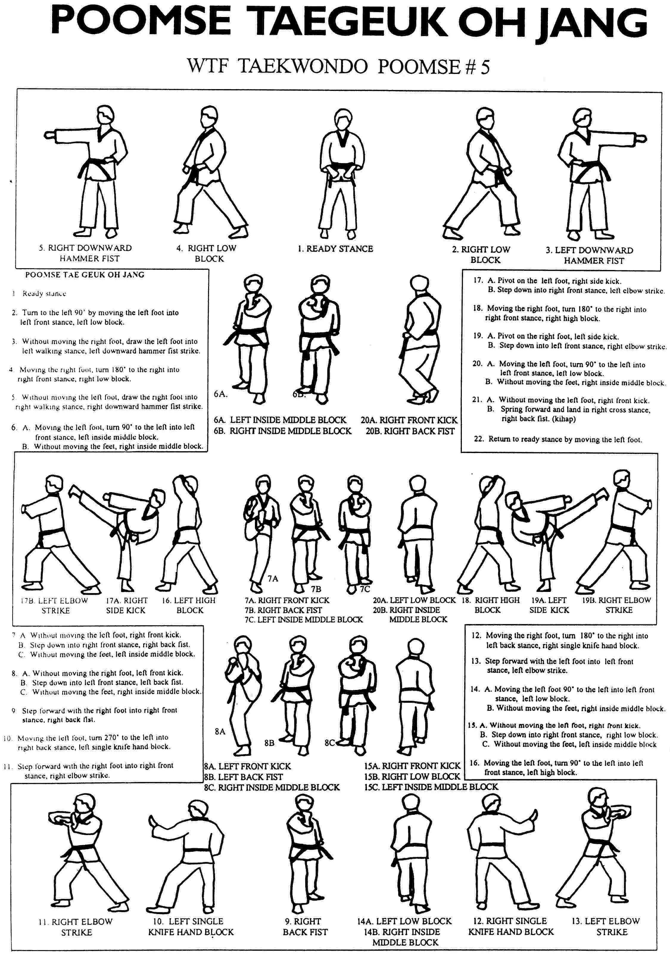 Taegeuk Oh Jang Taekwondo Wiki Fandom Powered By Wikia Block Diagram Wikipedia Taegeuk05