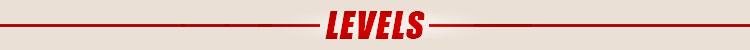 Level-banner