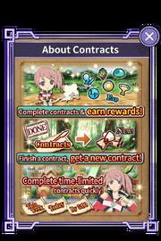 Contract Tutorial