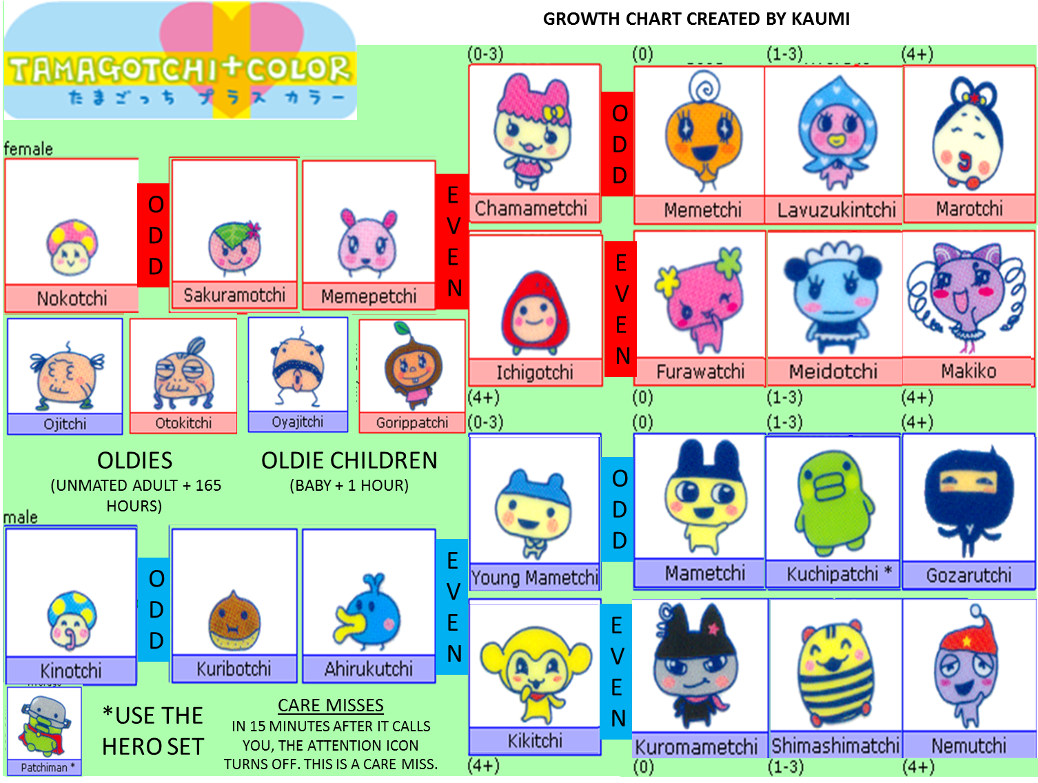 Tamagotchi color english instructions