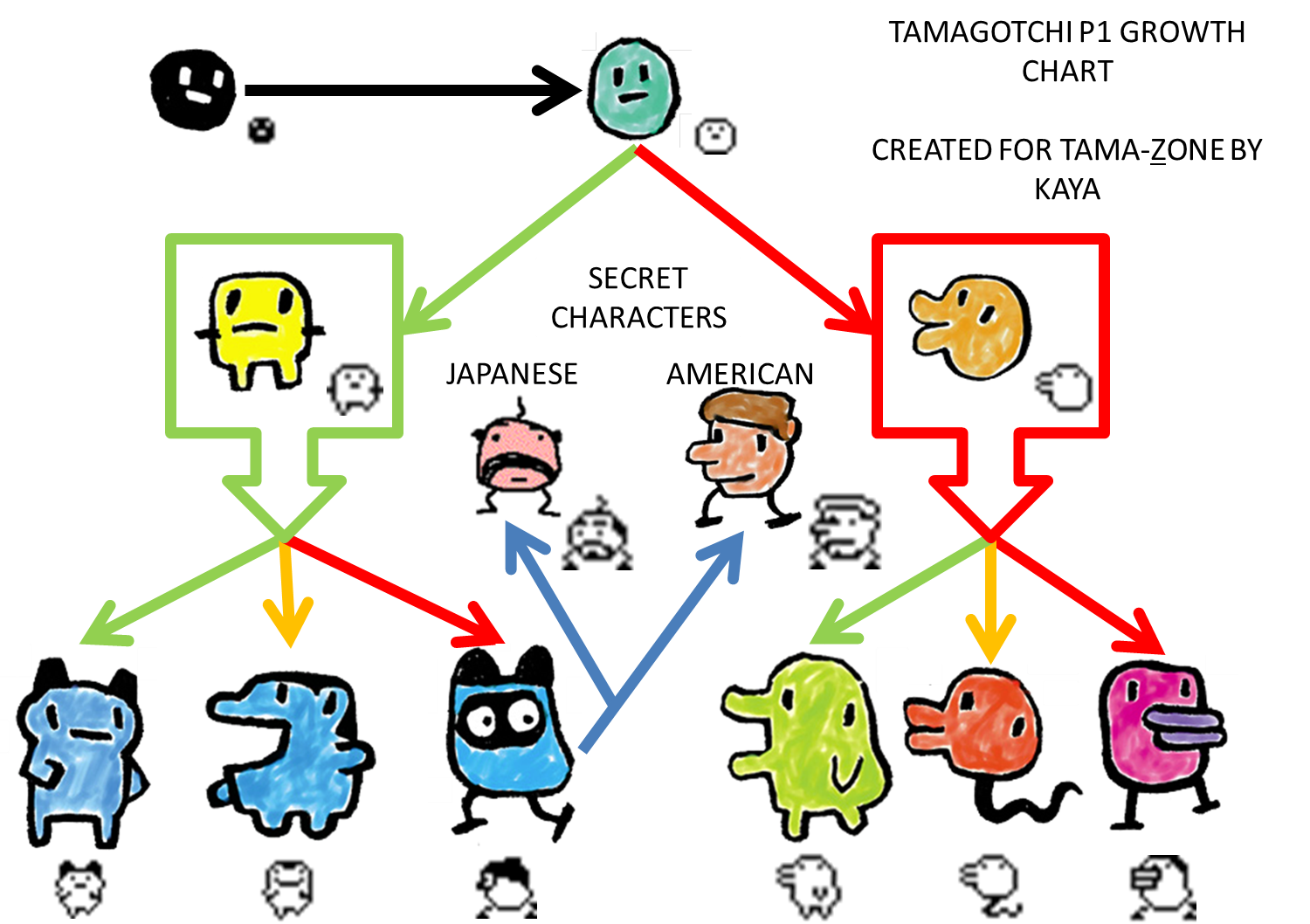 Image p1 growth chartg tamagotchi fanon wiki fandom p1 growth chartg geenschuldenfo Choice Image