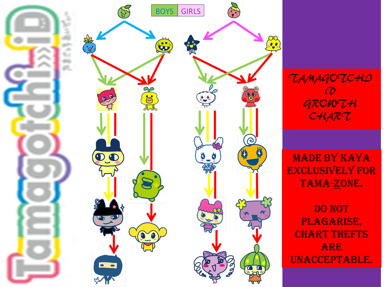 Image id growth chart completedg tamagotchi fanon wiki id growth chart completedg geenschuldenfo Choice Image