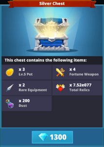 Silver Chest Contents