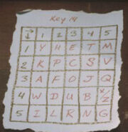Tapjoint key fourteen