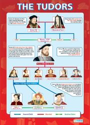 The Tudors real world