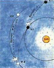 GeminiPlanDiagram