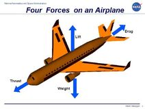 Planceforce