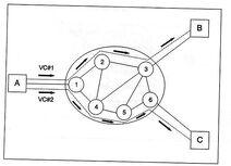 VirtualCircuit