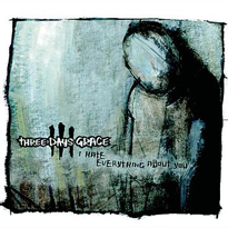 Three days grace i hate everything about you