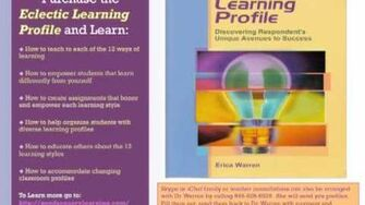Learning styles do exist Understanding the 12 ways of learning