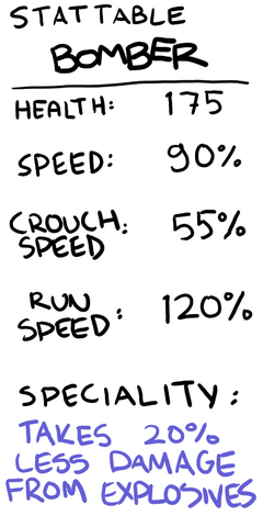 File:Stats bomber.png
