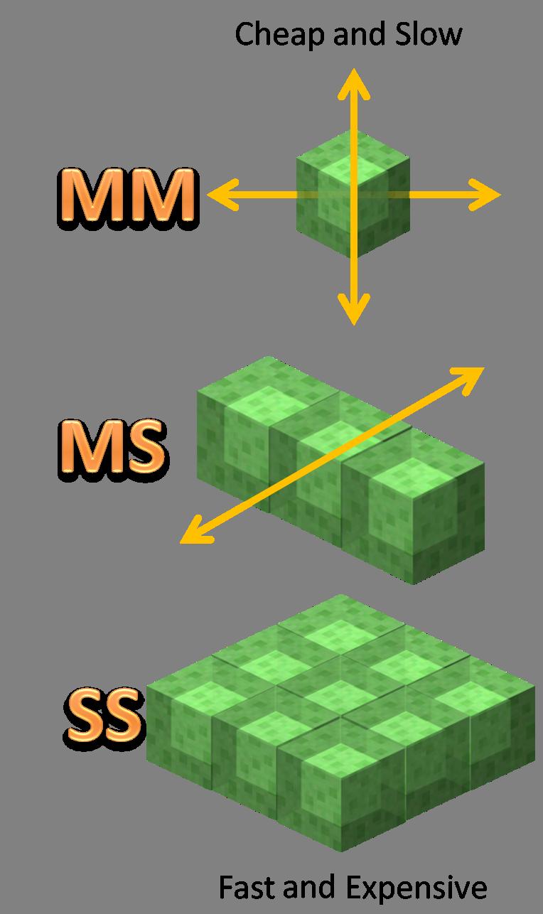Quarry | Technical Minecraft Wikia | FANDOM powered by Wikia