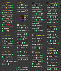 VillagerTradeChart1.8