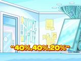 40%, 40%, 20%
