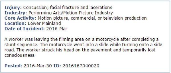 Fandom-Dylan-O'Brien-Injury-Update-WorksafeBC-report
