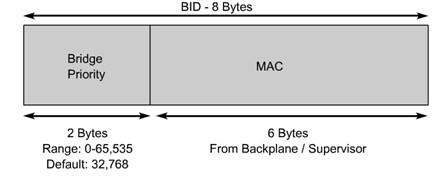 File:BID.jpg