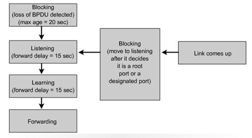 File:STP states.jpg