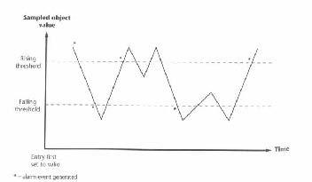 File:Ch09 RMON Alarms Filters (old).pdf - Adobe Acrobat Pro.jpg