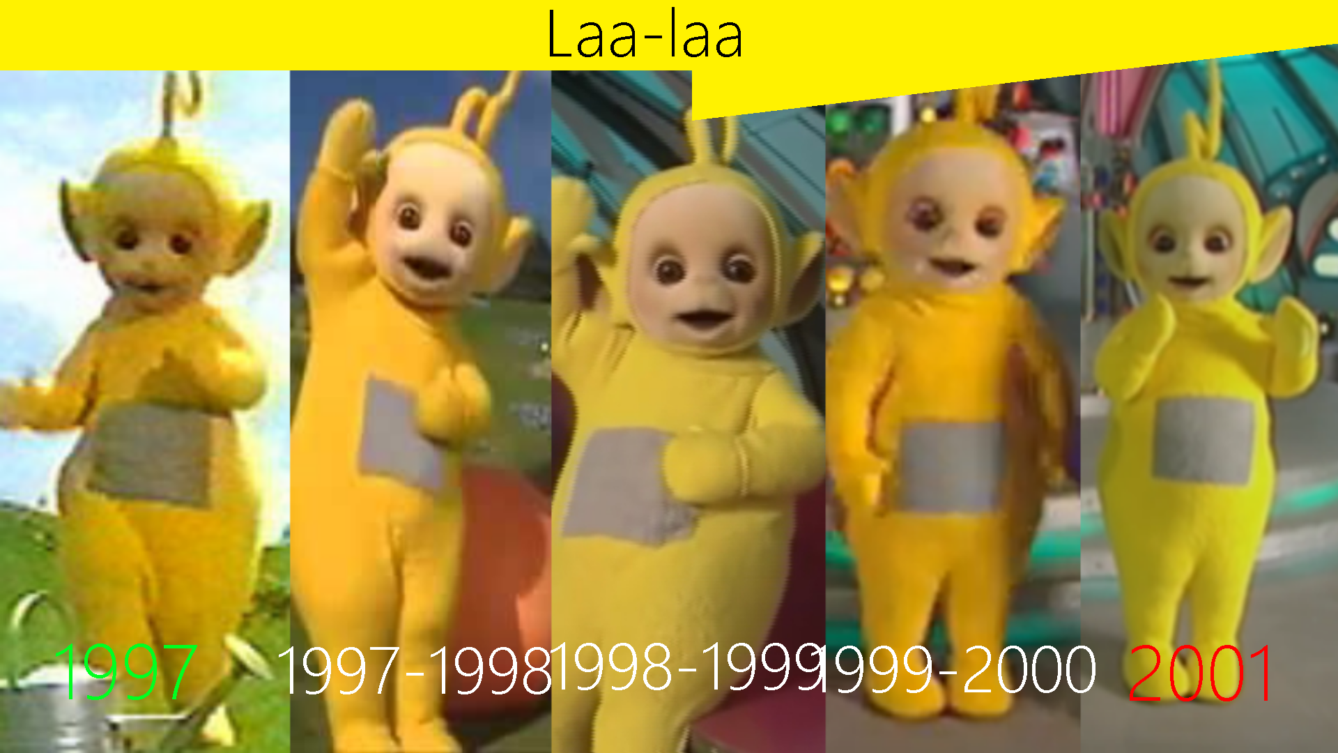 Gemütlich Teletubbies Laa Laa Malvorlagen Ideen ...