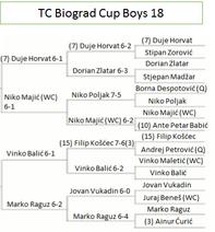 TC Biograd Cup Boys 18 R16